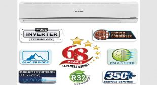 Best Air Conditioners | Best Home Tools